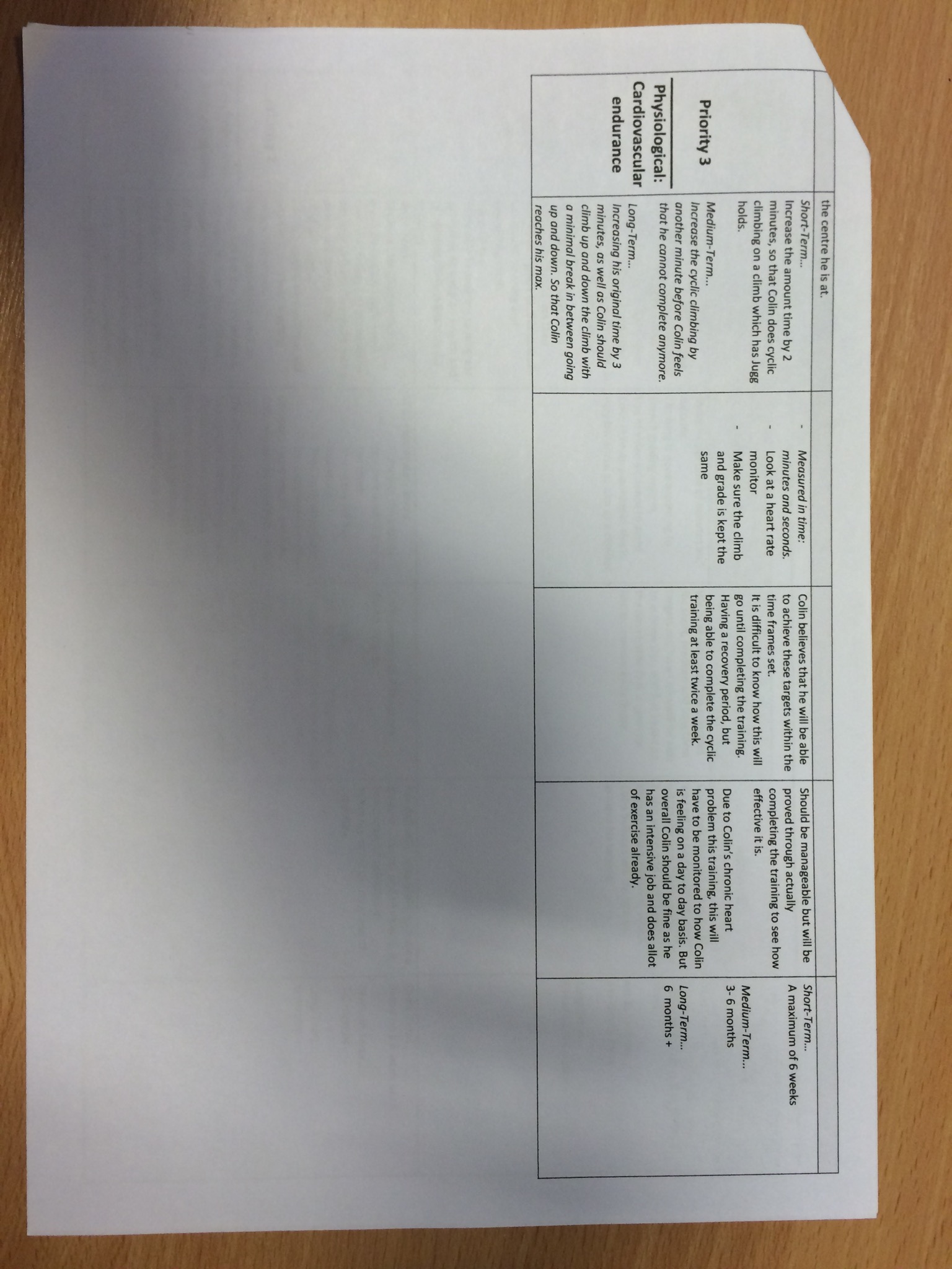 unit 11 task 2 Unit 11: sports nutrition  this can be used for a number of units, including unit 11 on the level 2 and on unit 4: fitness training and programming.